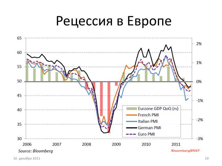 Рецессия в Европе
