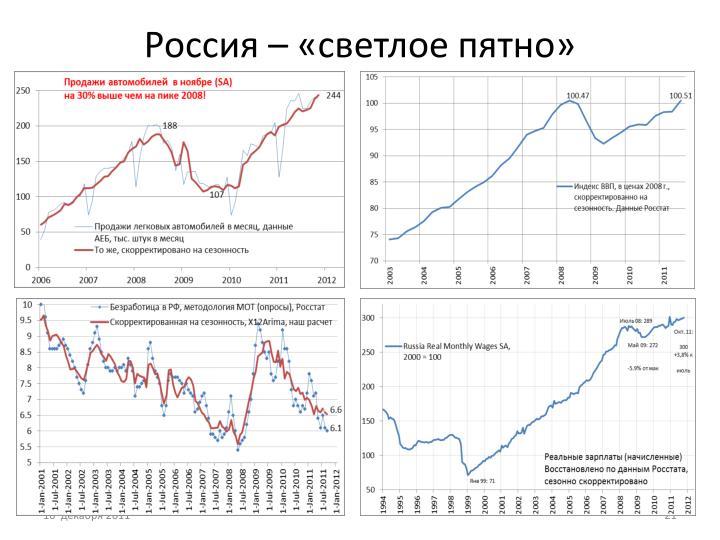 Россия – «светлое пятно»