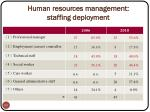 human resources management staffing deployment