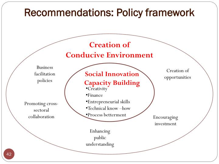 Recommendations: Policy framework
