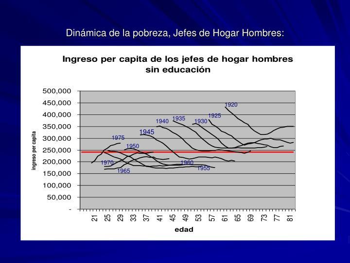Dinámica de la pobreza, Jefes de Hogar Hombres: