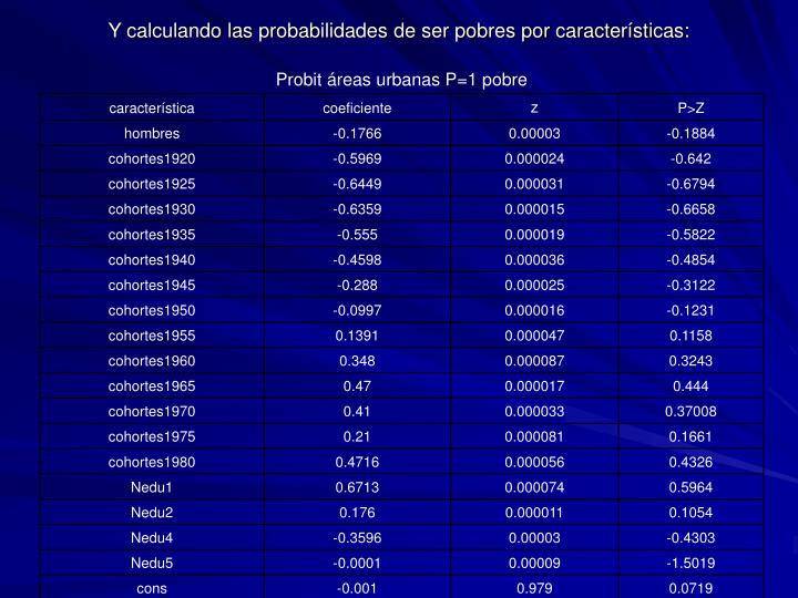 Y calculando las probabilidades de ser pobres por características:
