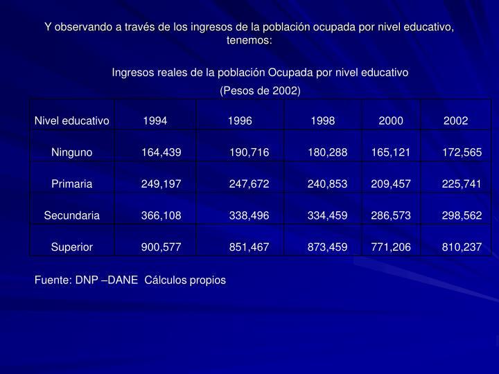 Y observando a través de los ingresos de la población ocupada por nivel educativo, tenemos: