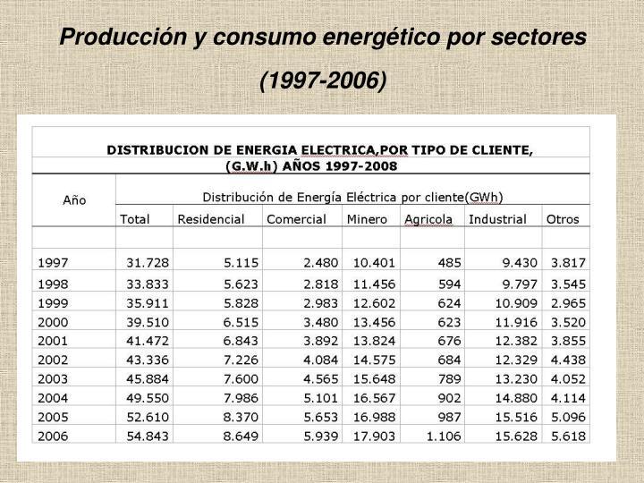 Producción y consumo energético por sectores (1997-2006)