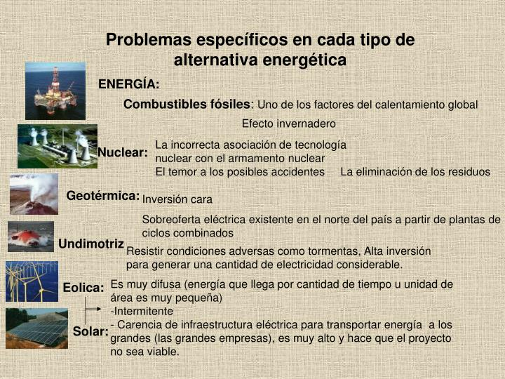 Problemas específicos en cada tipo de alternativa energética