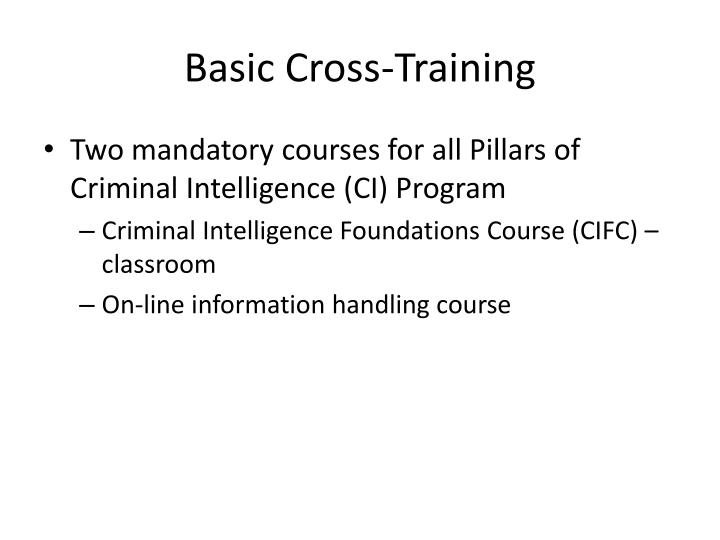 Basic Cross-Training