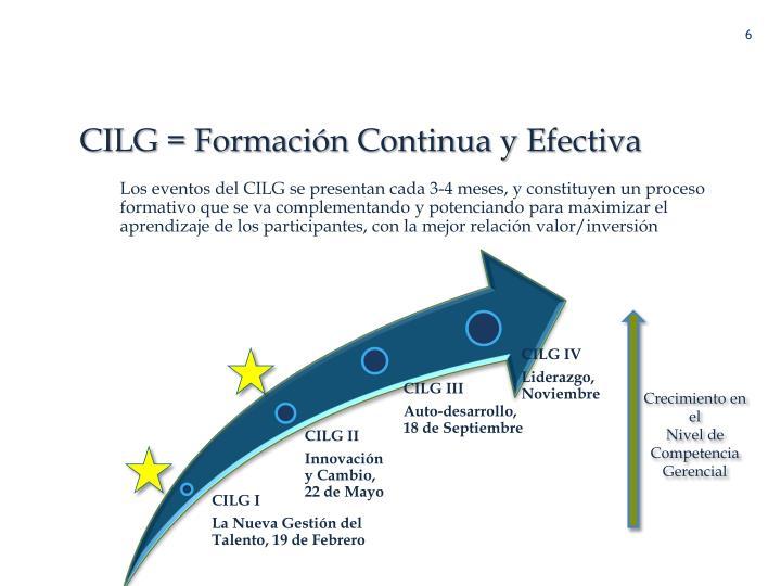 CILG = Formación Continua y Efectiva