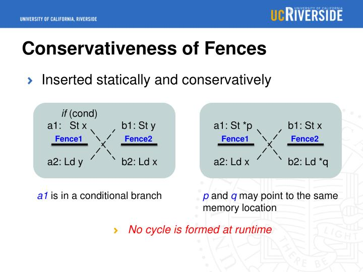 Conservativeness of Fences