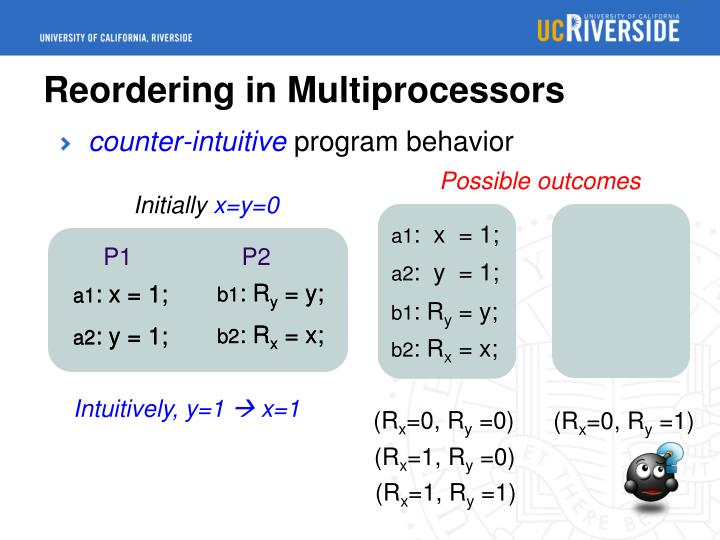 Reordering in Multiprocessors