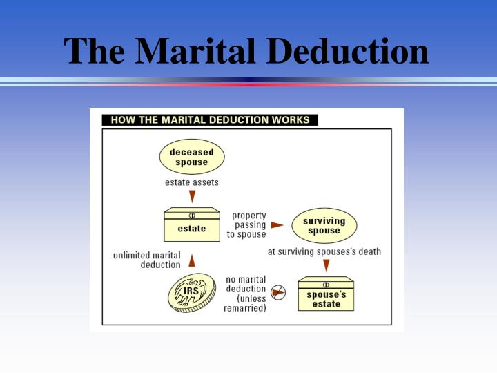 The Marital Deduction