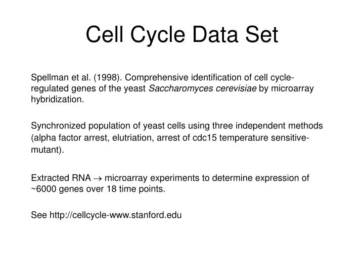 Cell cycle data set