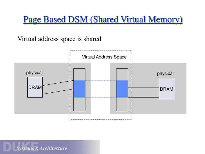 Page Based DSM (Shared Virtual Memory)