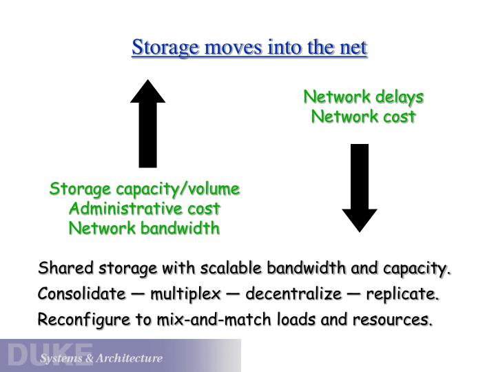 Storage moves into the net