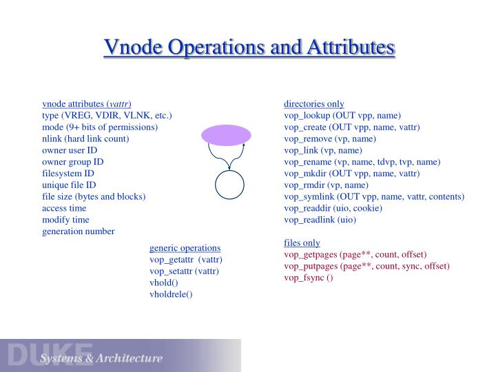 Vnode Operations and Attributes