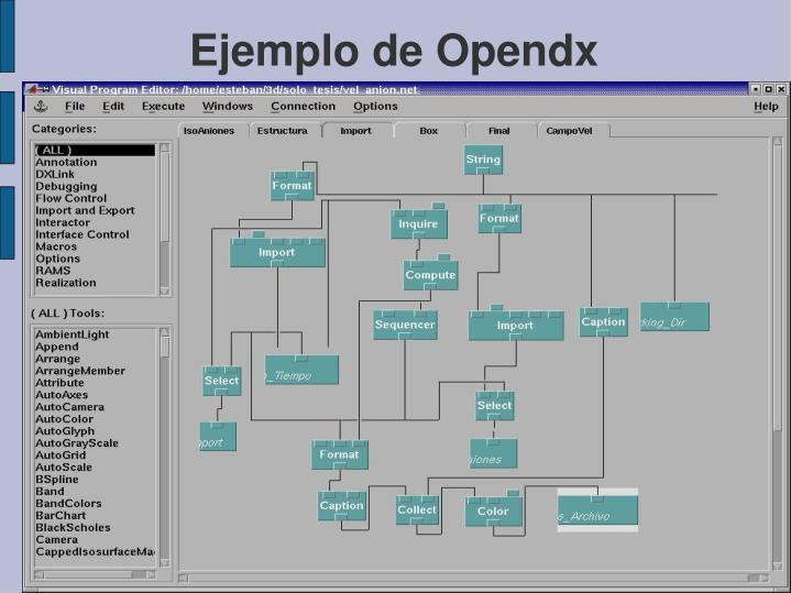 Ejemplo de Opendx