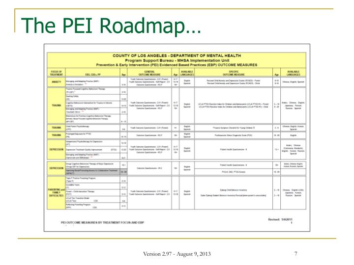 The PEI Roadmap…