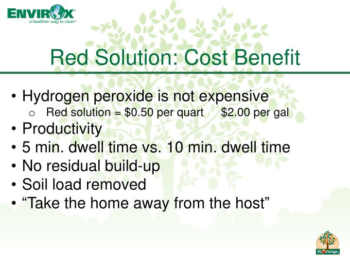 Red Solution: Cost Benefit