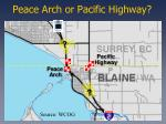 peace arch or pacific highway