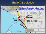 the atis solution