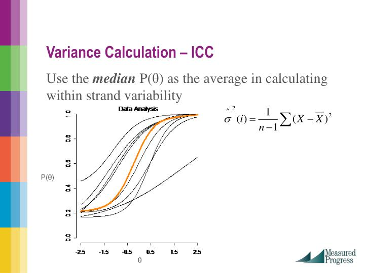 Variance Calculation – ICC