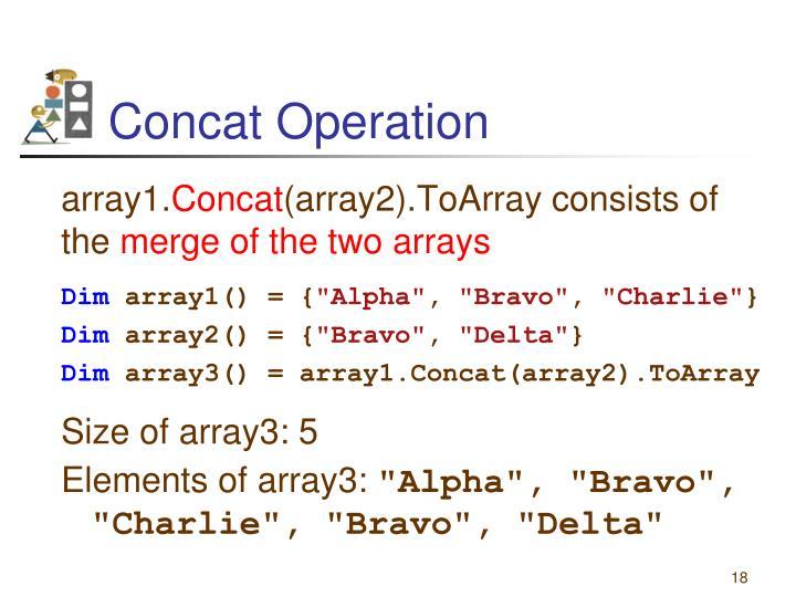 Concat Operation