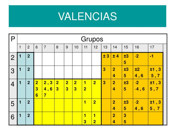 VALENCIAS