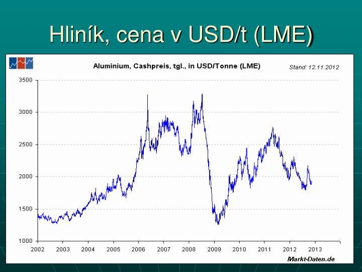 Hliník, cena v USD/t (LME)