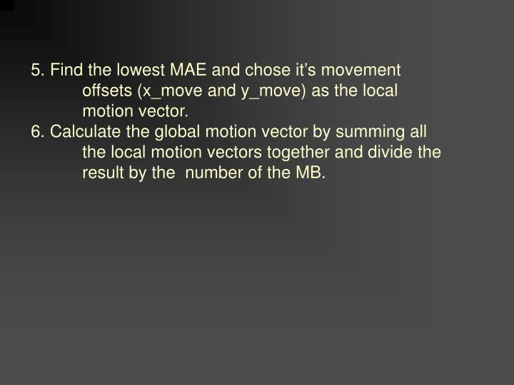 5. Find the lowest MAE and chose it's movement offsets (x_move and y_move) as the local motion vector.