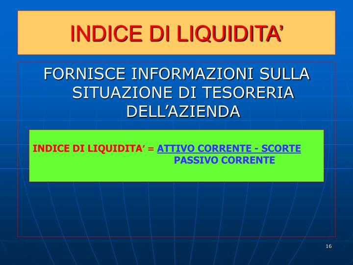 INDICE DI LIQUIDITA'