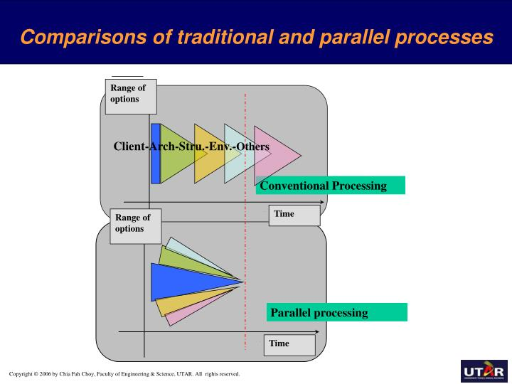 Comparisons of traditional and parallel processes