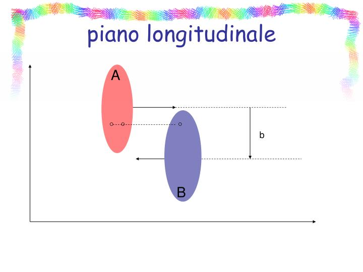 piano longitudinale