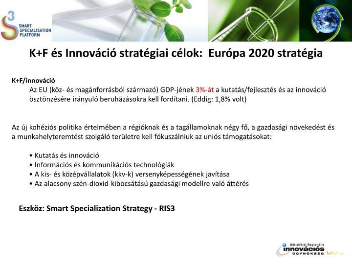 K+F és Innováció stratégiai célok:  Európa 2020 stratégia