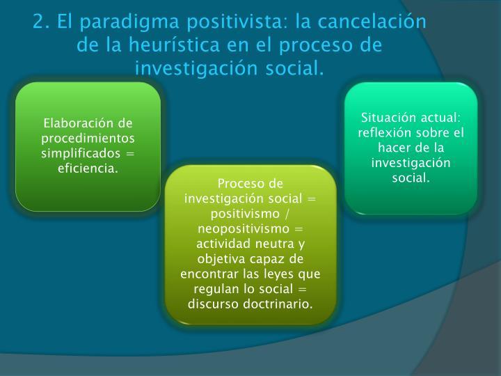 2. El paradigma positivista: la cancelación de la heurística en el proceso de investigación social.
