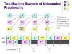 two machine example of unbounded fractionality