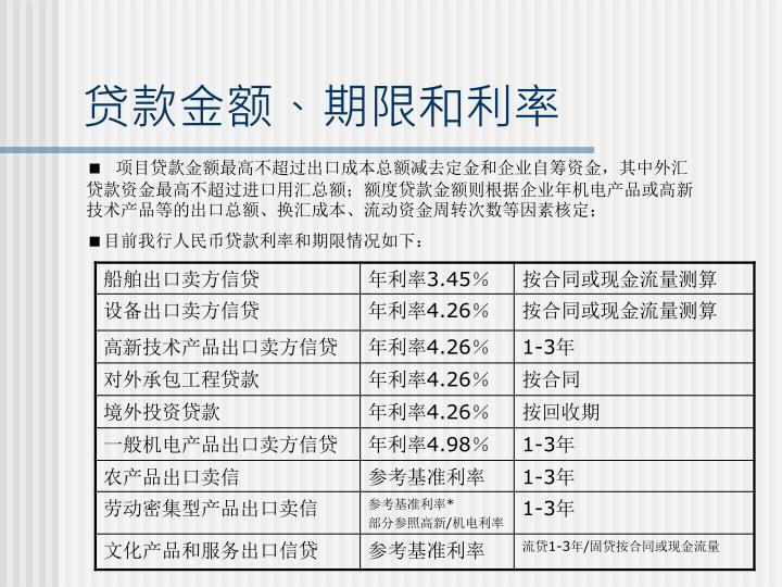 贷款金额、期限和利率