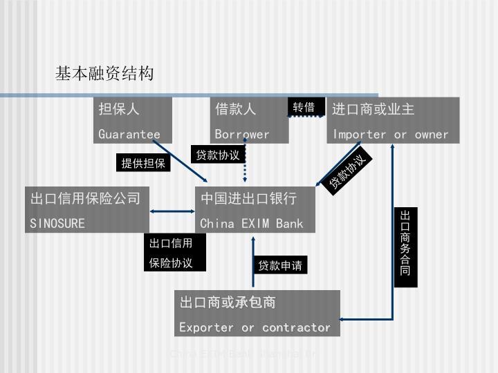 基本融资结构