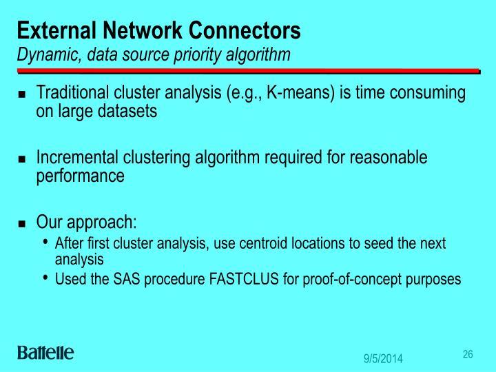 External Network Connectors