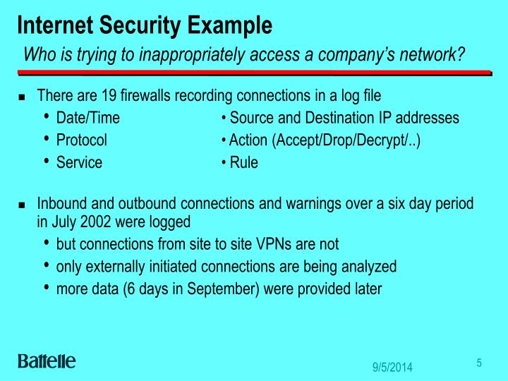 Internet Security Example