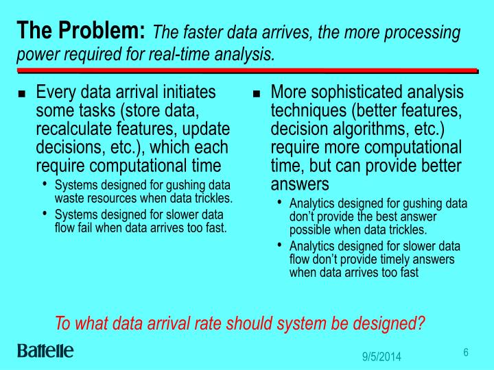Every data arrival initiates some tasks (store data, recalculate features, update decisions, etc.), which each require computational time