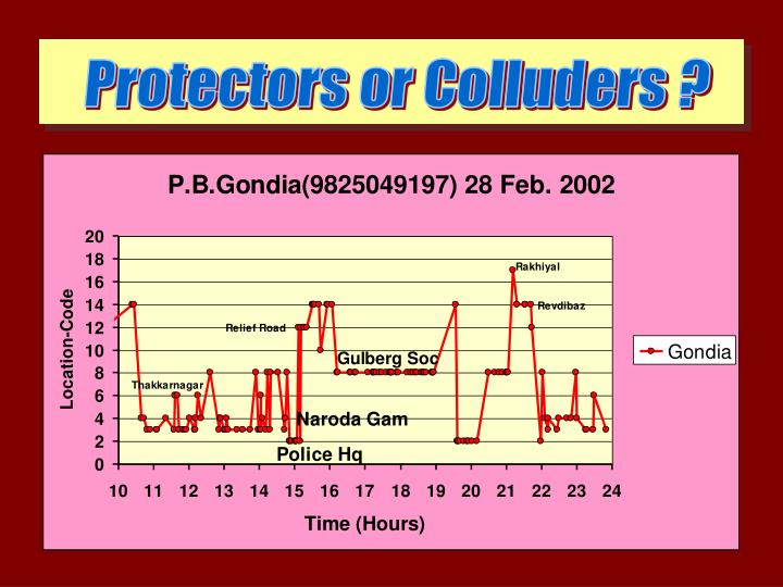Protectors or Colluders ?