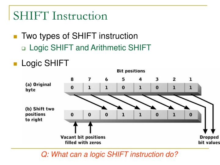 SHIFT Instruction