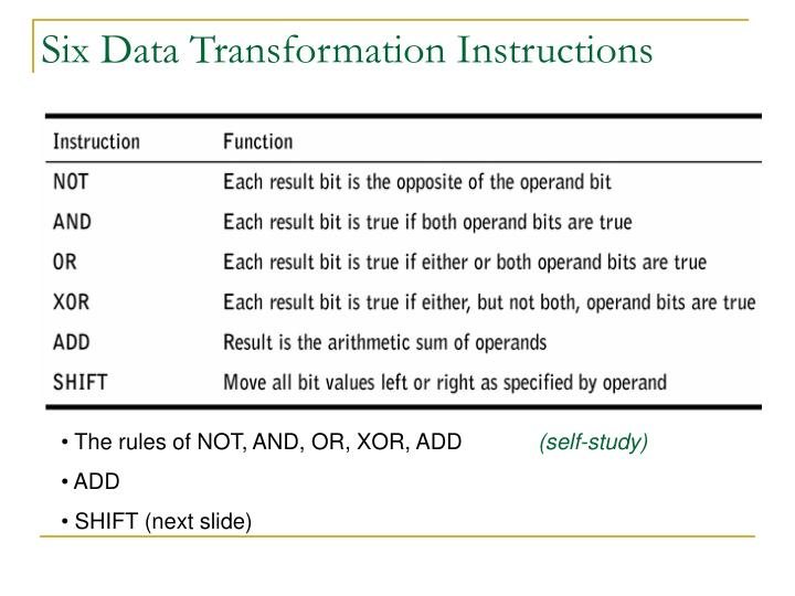 Six Data Transformation Instructions