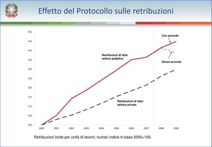 Effetto del Protocollo sulle retribuzioni