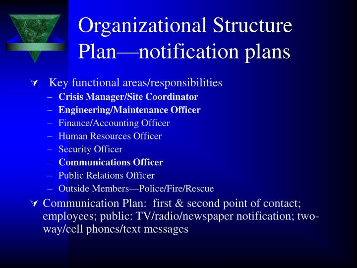 Organizational Structure Plan—notification plans