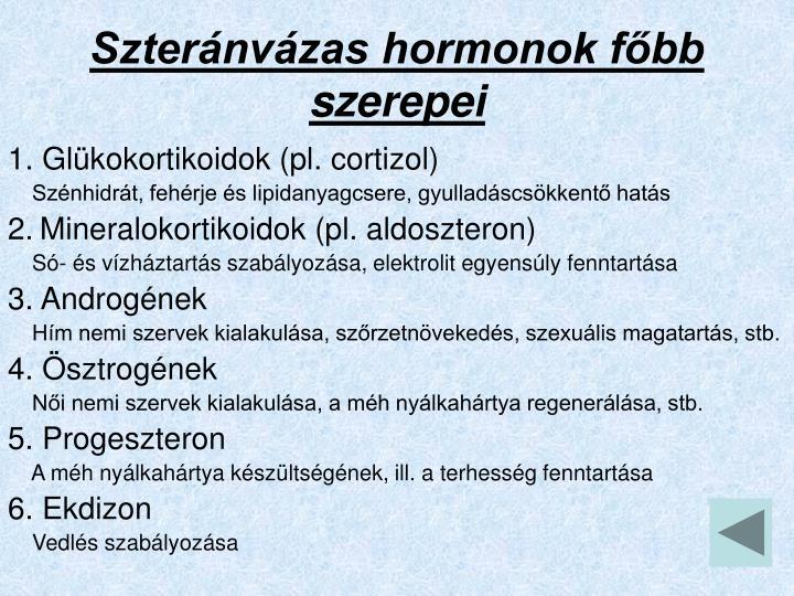 Szteránvázas hormonok főbb szerepei