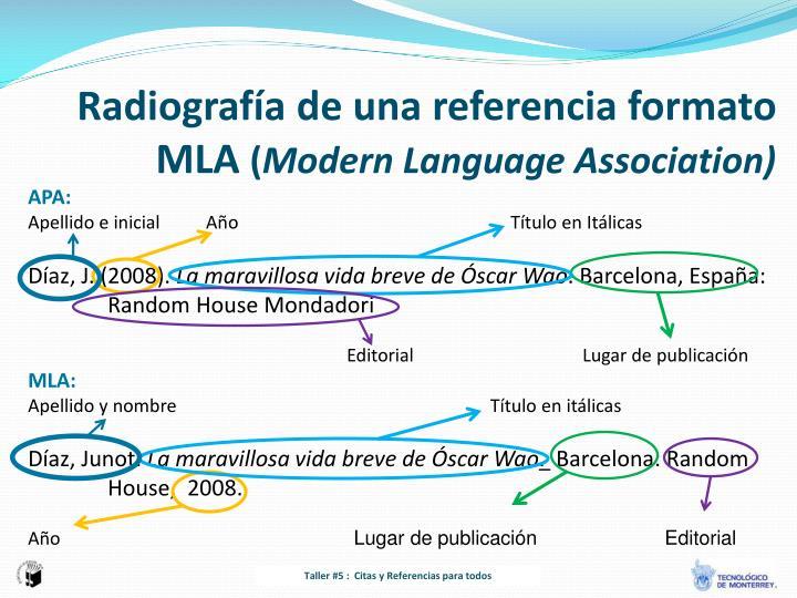 Radiografía de una referencia formato MLA