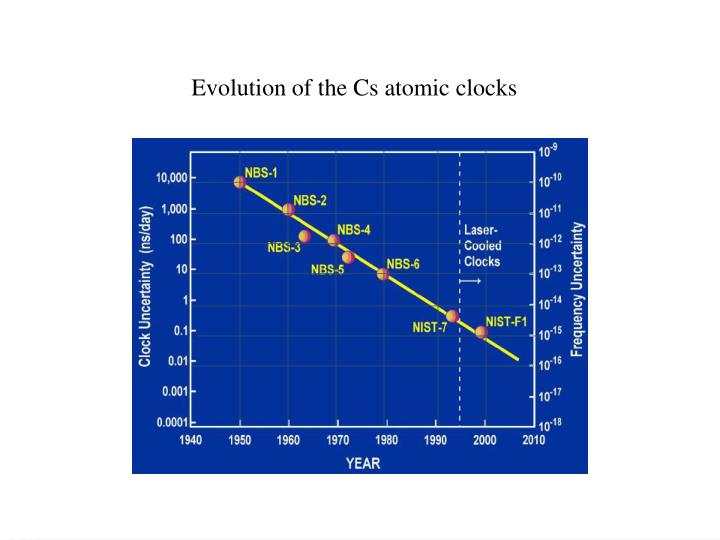 Evolution of the Cs atomic clocks