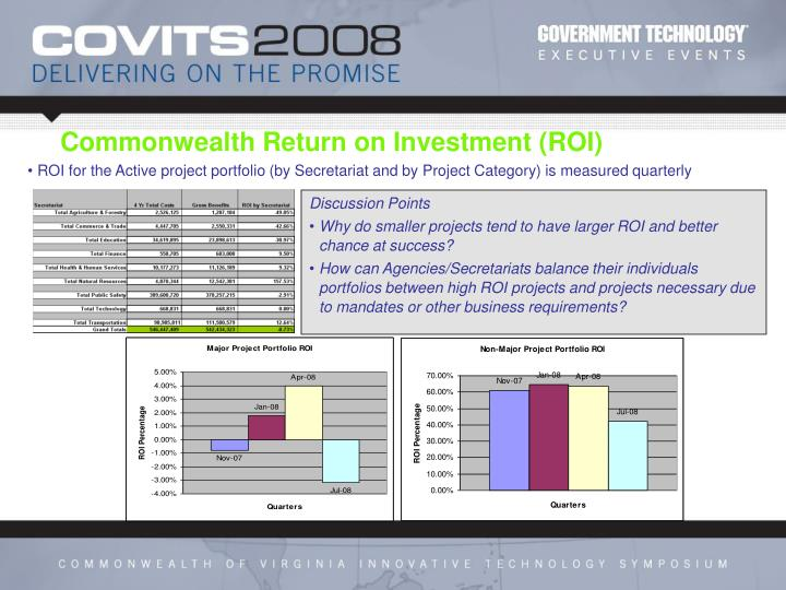 Commonwealth Return on Investment (ROI)