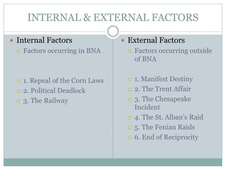 INTERNAL & EXTERNAL FACTORS