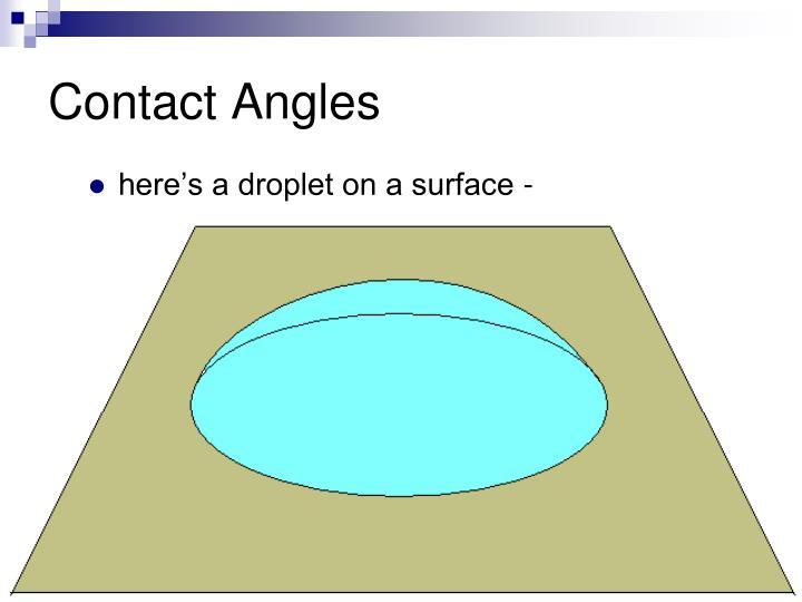 Contact Angles
